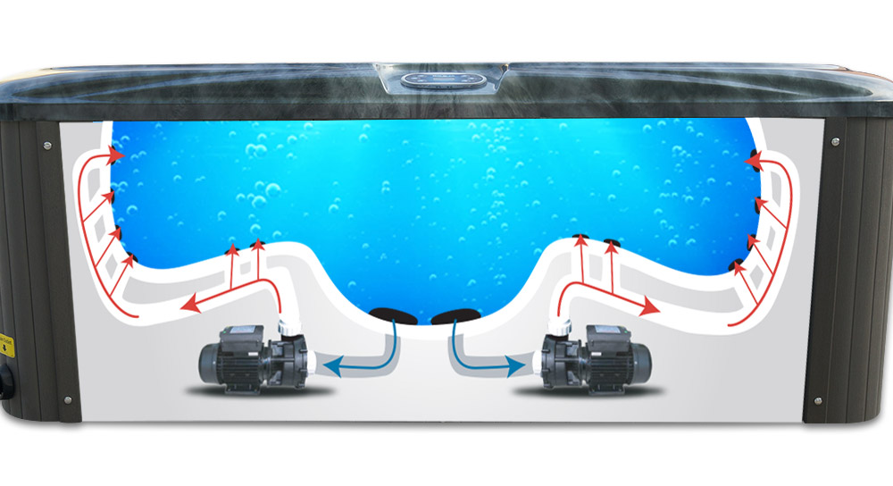 Brook Stream 5 Person Hot Tub - Powerful Pumps Water Flow